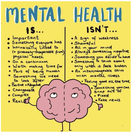 Mental Health. Is ins't graphic